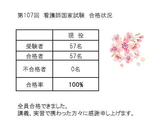 53goukaku1.png